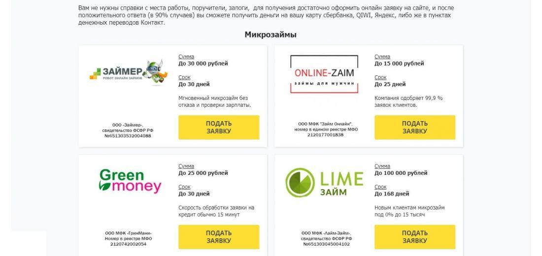 Сайт финансовой витрины на WordPress