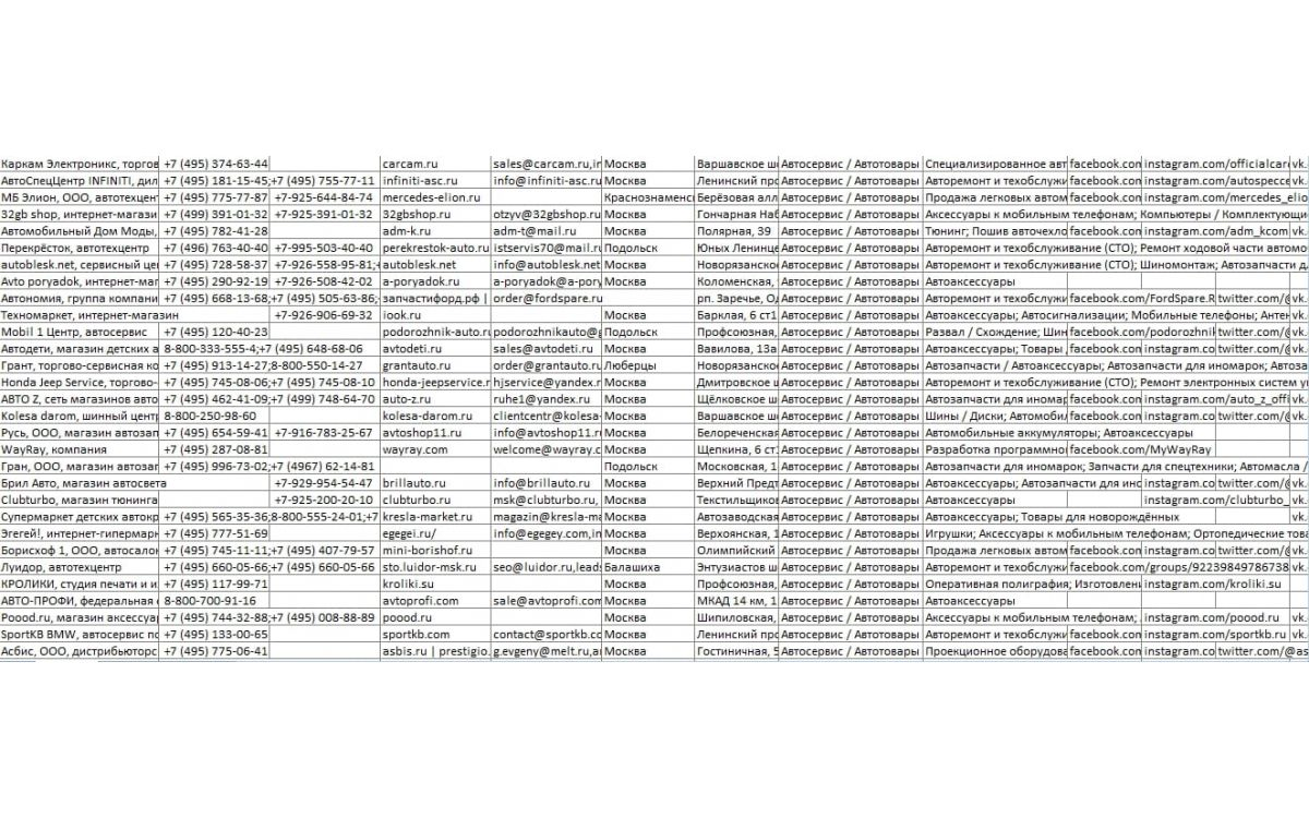 База компаний Москвы и МО + бонус